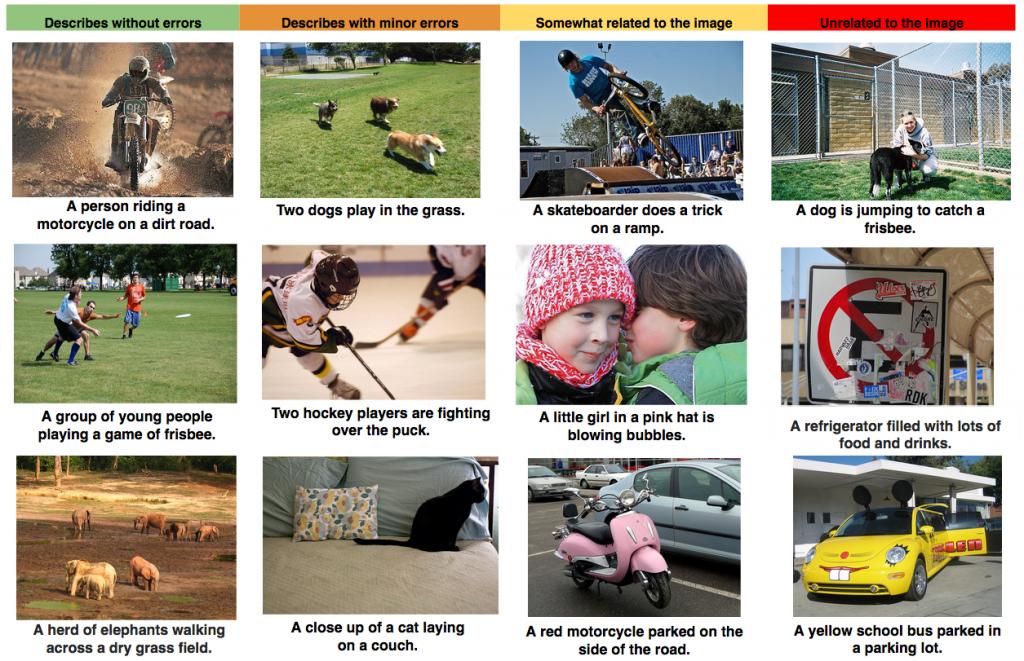 Screen Shot 2014 11 17 at 2.11.11 PM 1024x661 Projekt opisu i analizy zdjęć prowadzony przez Google